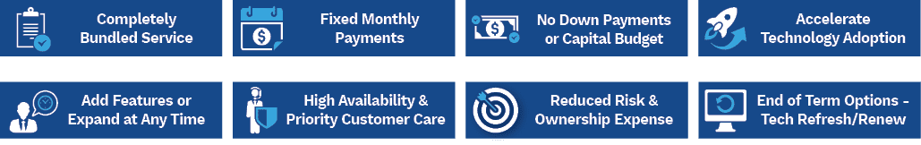 CTSI Subscription Services Customer Benefits